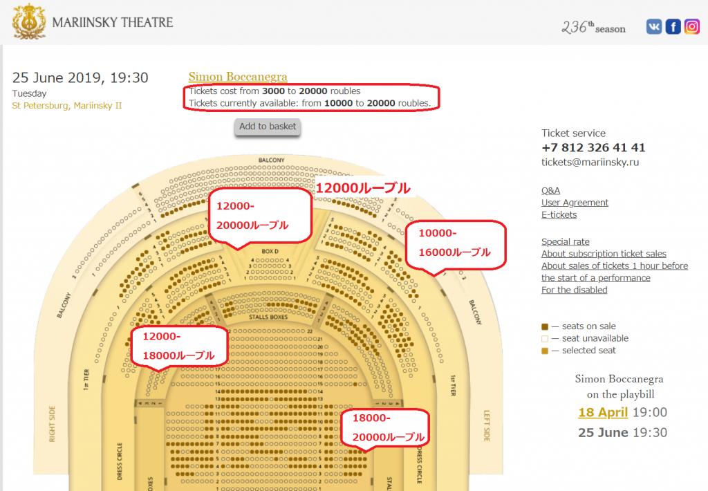マリインスキ劇場オペラの値段